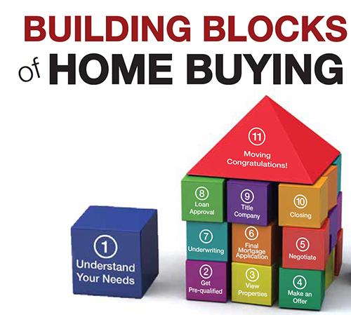BH Building Blocks