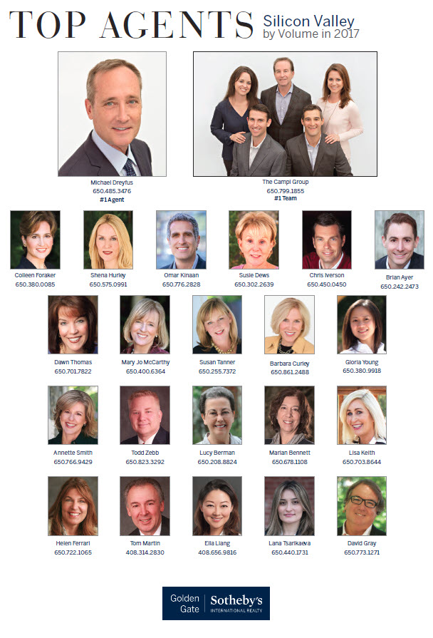 Top Agents at Sotheby's International Realty of Silicon Valley