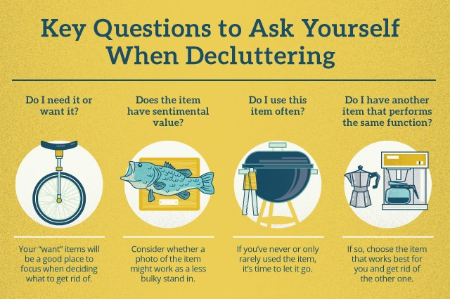 Questions to Ask Yourself When Decluttering